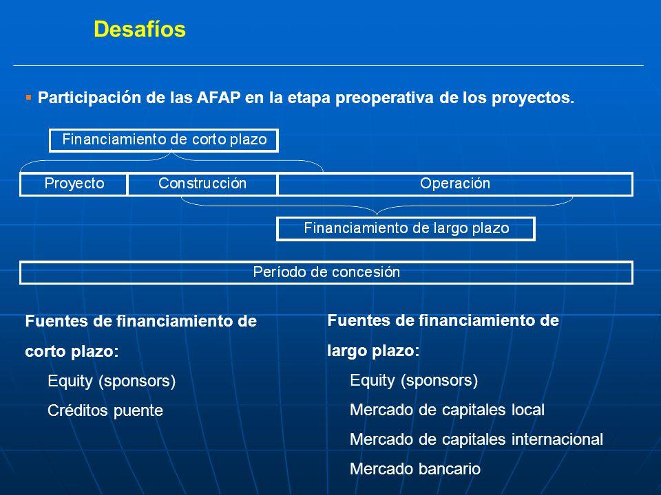 Fuentes de financiamiento de corto plazo: Equity (sponsors) Créditos puente Fuentes de financiamiento de largo plazo: Equity (sponsors) Mercado de capitales local Mercado de capitales internacional Mercado bancario Desafíos Participación de las AFAP en la etapa preoperativa de los proyectos.