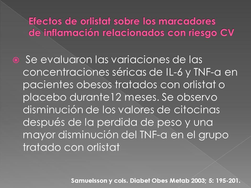 Se evaluaron las variaciones de las concentraciones séricas de IL-6 y TNF-α en pacientes obesos tratados con orlistat o placebo durante12 meses.