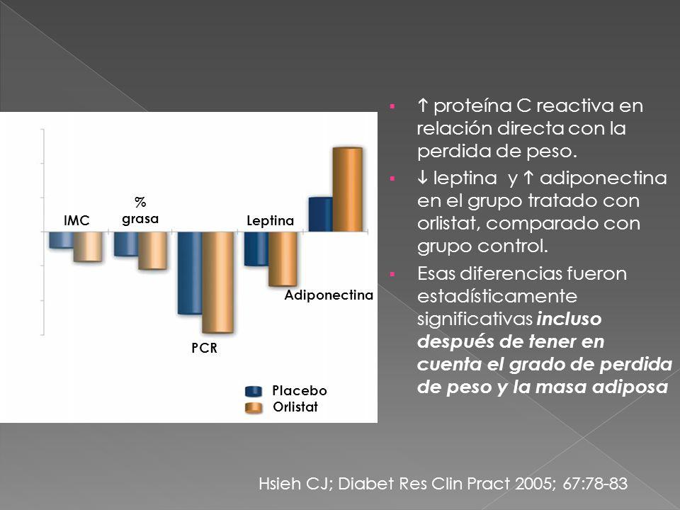 proteína C reactiva en relación directa con la perdida de peso.