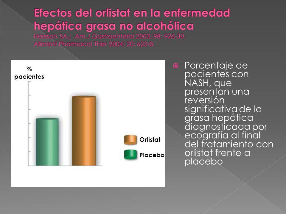 Porcentaje de pacientes con NASH, que presentan una reversión significativa de la grasa hepática diagnosticada por ecografía al final del tratamiento con orlistat frente a placebo Orlistat Placebo % pacientes