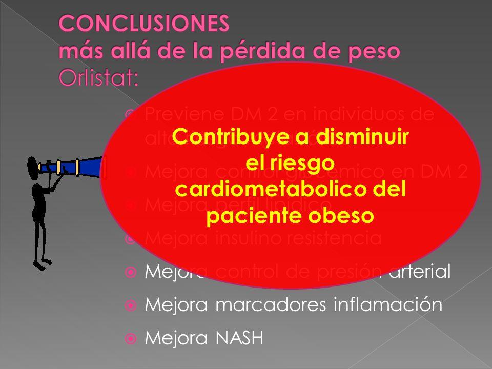 Previene DM 2 en individuos de alto riesgo metabólico Mejora control glucémico en DM 2 Mejora perfil lipídico Mejora insulino resistencia Mejora control de presión arterial Mejora marcadores inflamación Mejora NASH Contribuye a disminuir el riesgo cardiometabolico del paciente obeso