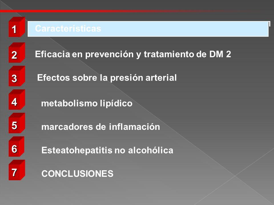 metabolismo lipídico 2222 3333 4444 5555 6666 Eficacia en prevención y tratamiento de DM 2 Efectos sobre la presión arterial 7777 CONCLUSIONES 2/41 marcadores de inflamación Esteatohepatitis no alcohólica 1111 Características