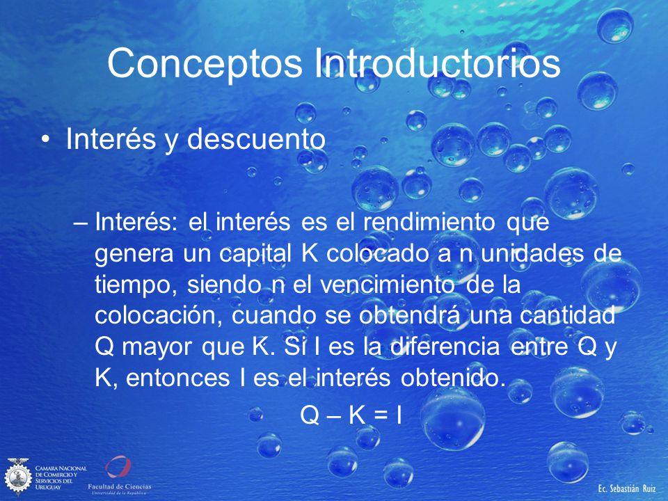 Interés El capital (K) es el valor en el momento 0 o inicial, también llamado Valor Presente (VP), mientras que el monto (Q) es un valor en el momento n o un Valor Futuro (VF).