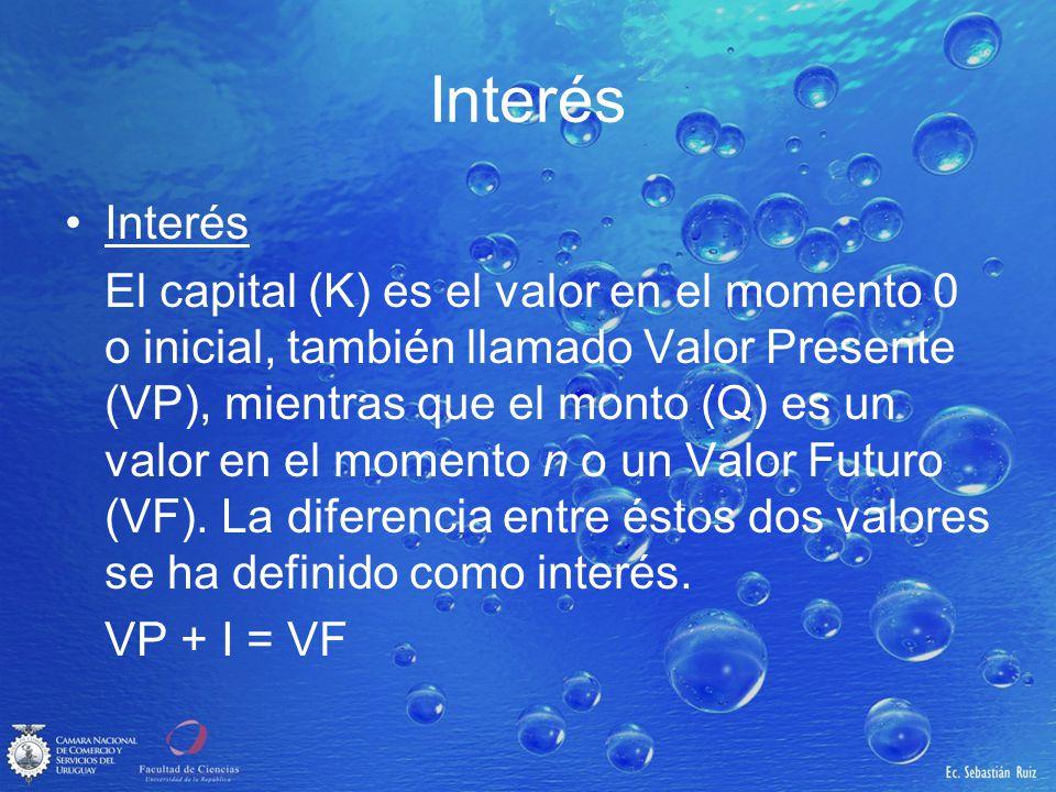 Interés compuesto En el período 2, lo que genera interés es el valor al inicio del período, o sea, el VF 1.