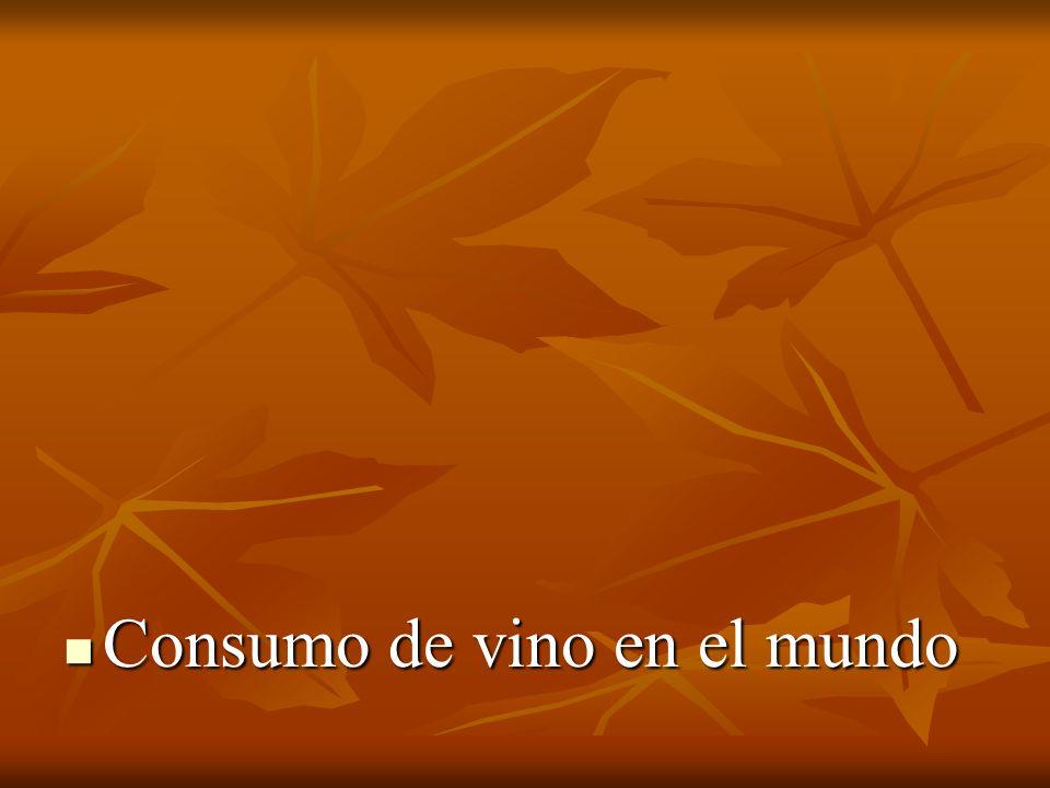 Consumo de vino en el mundo Consumo de vino en el mundo