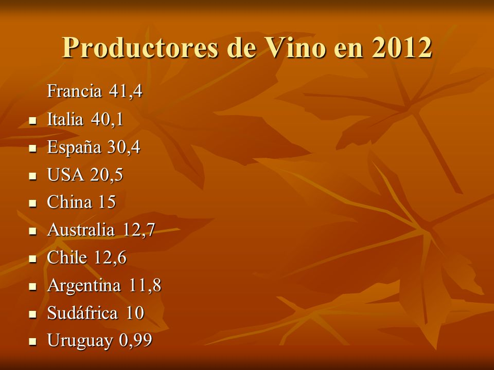 CONCLUSIONES Francia se erige en el mayor exportador en valor de vino con un envidiable precio medio.