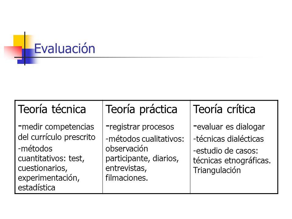 Evaluación Teoría técnica - medir competencias del currículo prescrito -métodos cuantitativos: test, cuestionarios, experimentación, estadística Teorí