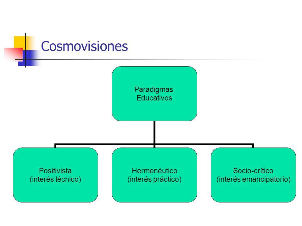 Líneas curriculares de continuidad en el Programa 2008 Principios rectores del sistema educativo uruguayo: Autonomía, Laicidad, Obligatoriedad, Gratuidad,Igualdad, Integralidad, Libertad y Solidaridad.