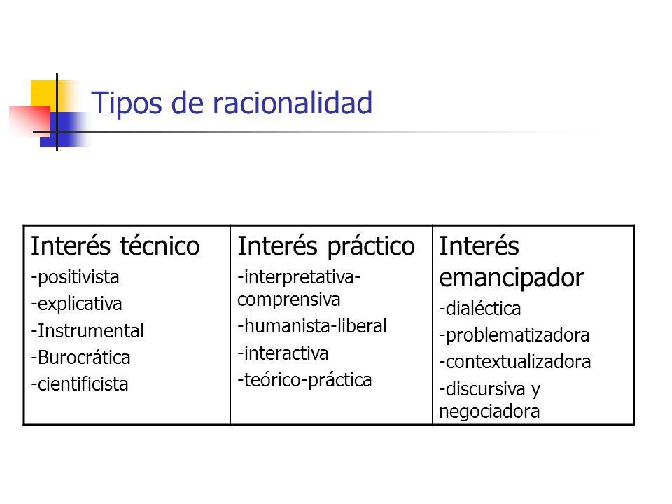 Tipos de racionalidad Interés técnico -positivista -explicativa -Instrumental -Burocrática -cientificista Interés práctico -interpretativa- comprensiv