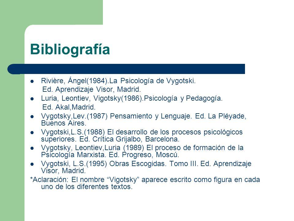 Bibliografía Rivière, Ángel(1984).La Psicología de Vygotski.