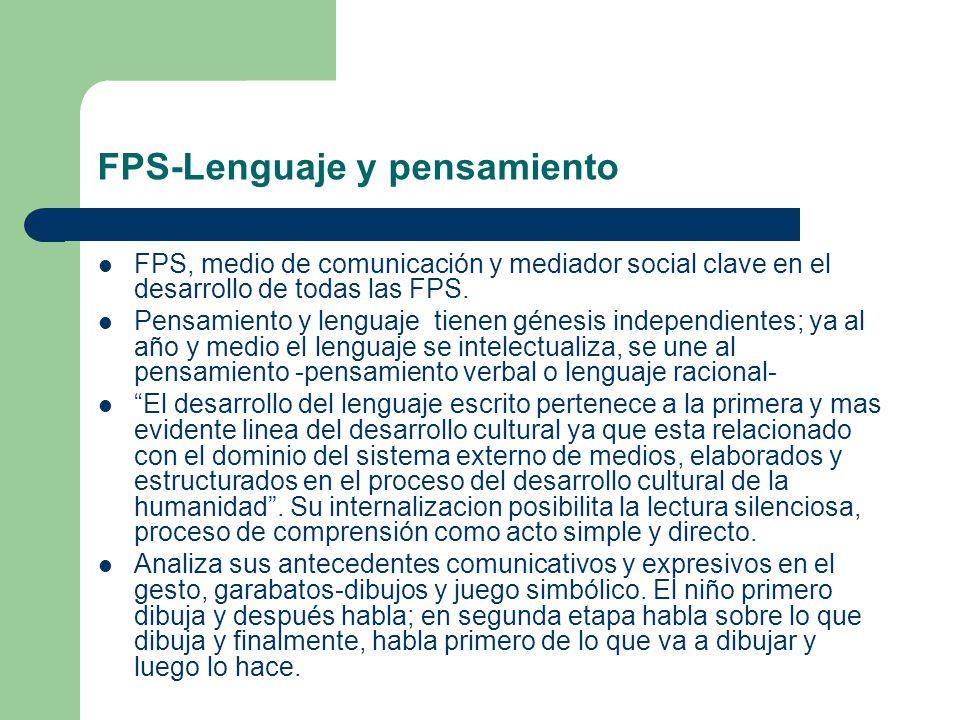FPS-Lenguaje y pensamiento FPS, medio de comunicación y mediador social clave en el desarrollo de todas las FPS. Pensamiento y lenguaje tienen génesis