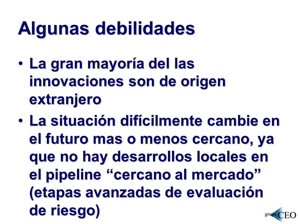 Países de América Latina: Pruebas de campo por tipo de institución (2000 / 2006*) Compañias Multinacionales Compañias Nacionales UniversidadesNARSTotal Argentina 477 (81%) 73 (12%) 10 (2%) 27 (5%) 587 Brasil* 88 (93%) 00 7 (7%) 95 México 95 (85%) 00 17 (15%) 112 Colombia 14 (78%) 00 4 (22%) 18 Costa Rica 17 (61%) 8 (29%) 3 (11%) 028 Total 691 (82%) 81 (10%) 13 (2%) 55 (7%) 840 * Brasil solo para el 2002 Fuente: Traxler, G.