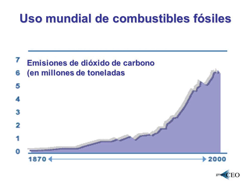 Concentración de carbono en la atmósfera (ppm) Fuente: WorldWatch Institute, Washington D.C Fuente: WorldWatch Institute, Washington D.C.