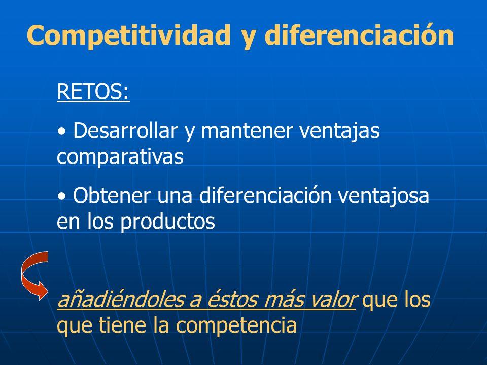 Competitividad y diferenciación RETOS: Desarrollar y mantener ventajas comparativas Obtener una diferenciación ventajosa en los productos añadiéndoles