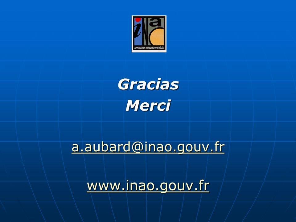 GraciasMerci a.aubard@inao.gouv.fr @inao.gouv.fr www.inao.gouv.fr