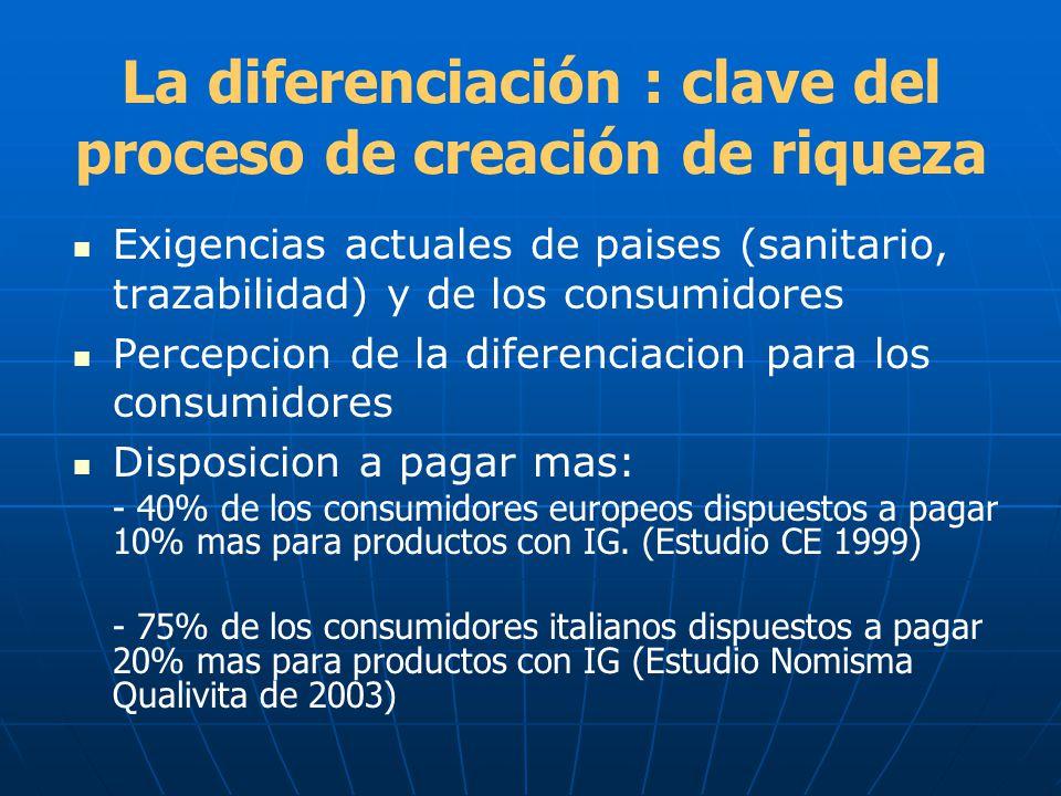 La diferenciación : clave del proceso de creación de riqueza Exigencias actuales de paises (sanitario, trazabilidad) y de los consumidores Percepcion