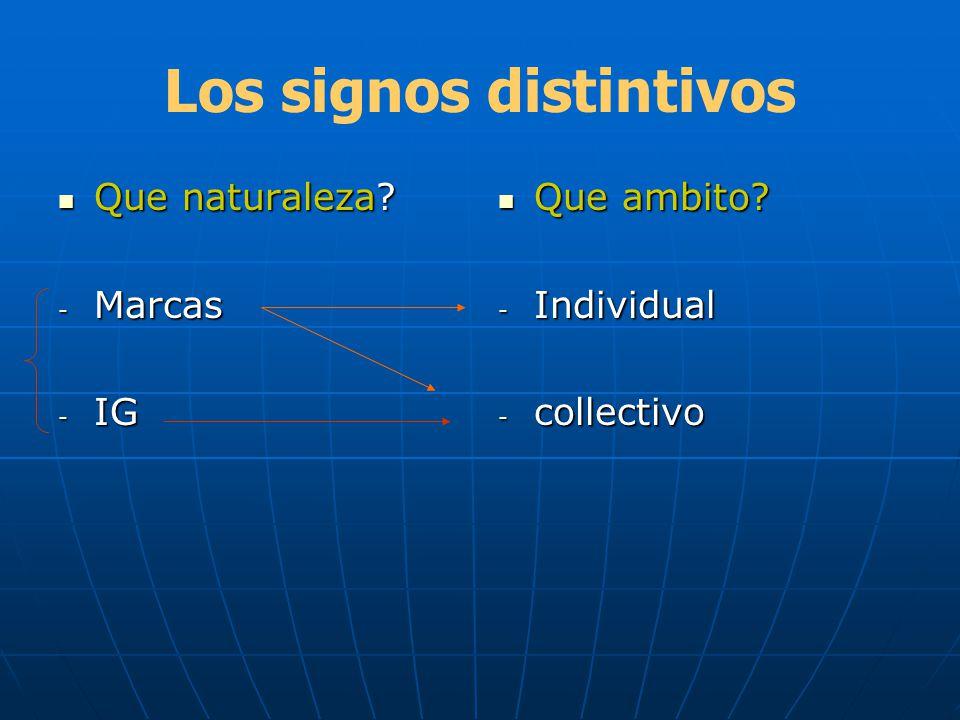 Los signos distintivos Que naturaleza? Que naturaleza? - Marcas - IG Que ambito? Que ambito? - Individual - collectivo