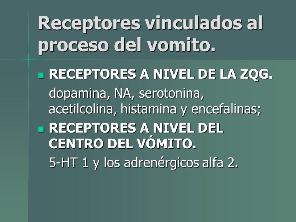 Receptores vinculados al proceso del vomito. RECEPTORES A NIVEL DE LA ZQG. RECEPTORES A NIVEL DE LA ZQG. dopamina, NA, serotonina, acetilcolina, hista