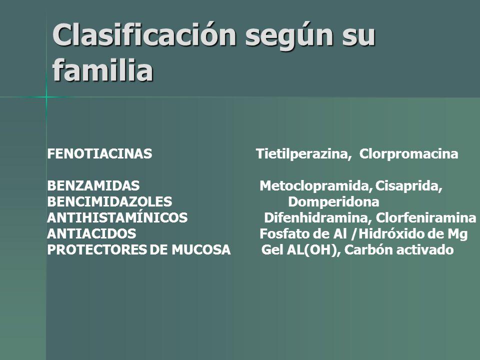 Clasificación según su familia FENOTIACINAS Tietilperazina, Clorpromacina BENZAMIDAS Metoclopramida, Cisaprida, BENCIMIDAZOLES Domperidona ANTIHISTAMÍ