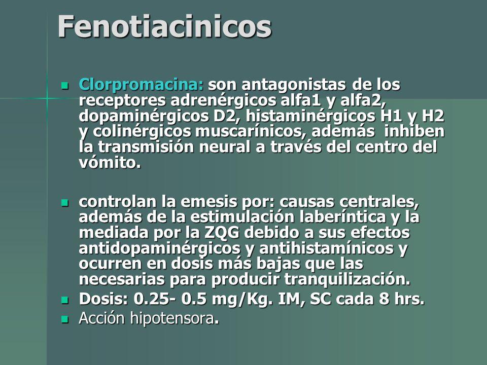 Fenotiacinicos Clorpromacina: son antagonistas de los receptores adrenérgicos alfa1 y alfa2, dopaminérgicos D2, histaminérgicos H1 y H2 y colinérgicos