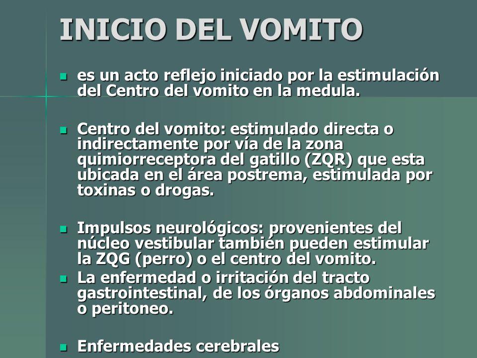 INICIO DEL VOMITO es un acto reflejo iniciado por la estimulación del Centro del vomito en la medula. es un acto reflejo iniciado por la estimulación