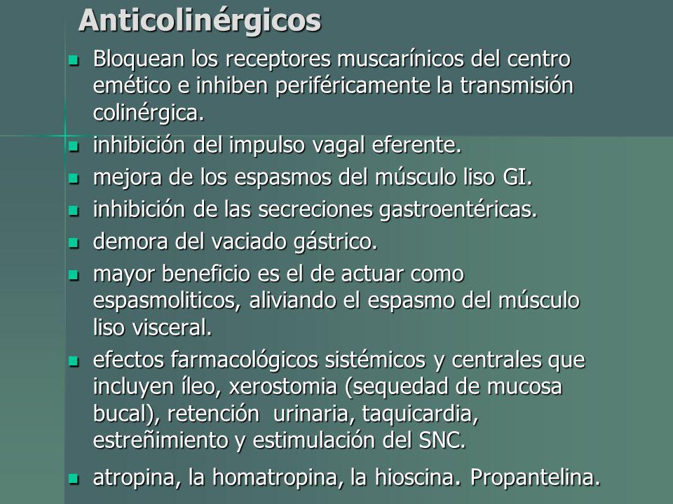 Anticolinérgicos Bloquean los receptores muscarínicos del centro emético e inhiben periféricamente la transmisión colinérgica. Bloquean los receptores