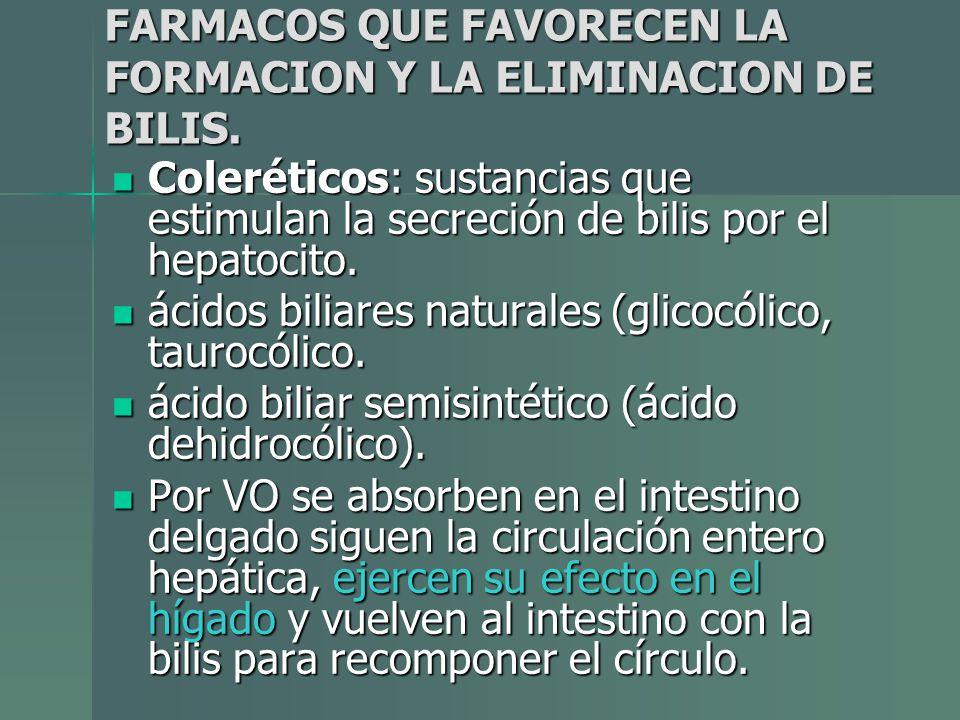 FARMACOS QUE FAVORECEN LA FORMACION Y LA ELIMINACION DE BILIS. Coleréticos: sustancias que estimulan la secreción de bilis por el hepatocito. Coleréti