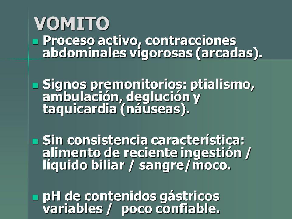 VOMITO Proceso activo, contracciones abdominales vigorosas (arcadas). Proceso activo, contracciones abdominales vigorosas (arcadas). Signos premonitor