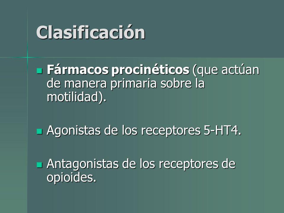 Clasificación Fármacos procinéticos (que actúan de manera primaria sobre la motilidad). Fármacos procinéticos (que actúan de manera primaria sobre la