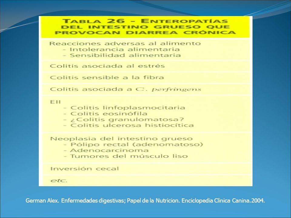 German Alex. Enfermedades digestivas; Papel de la Nutricion. Enciclopedia Clinica Canina.2004.