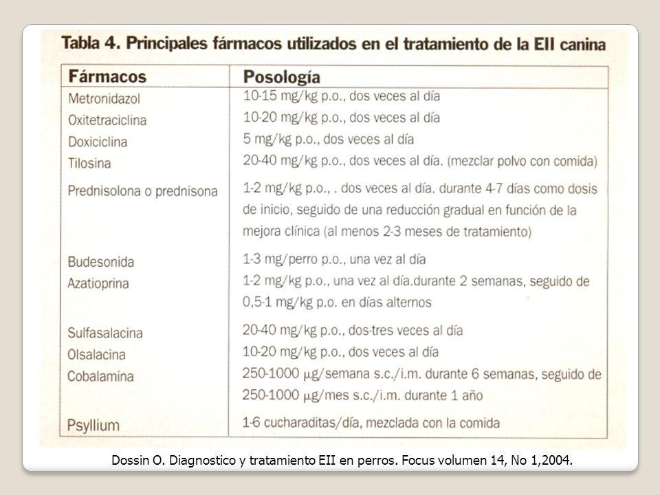 Dossin O. Diagnostico y tratamiento EII en perros. Focus volumen 14, No 1,2004.