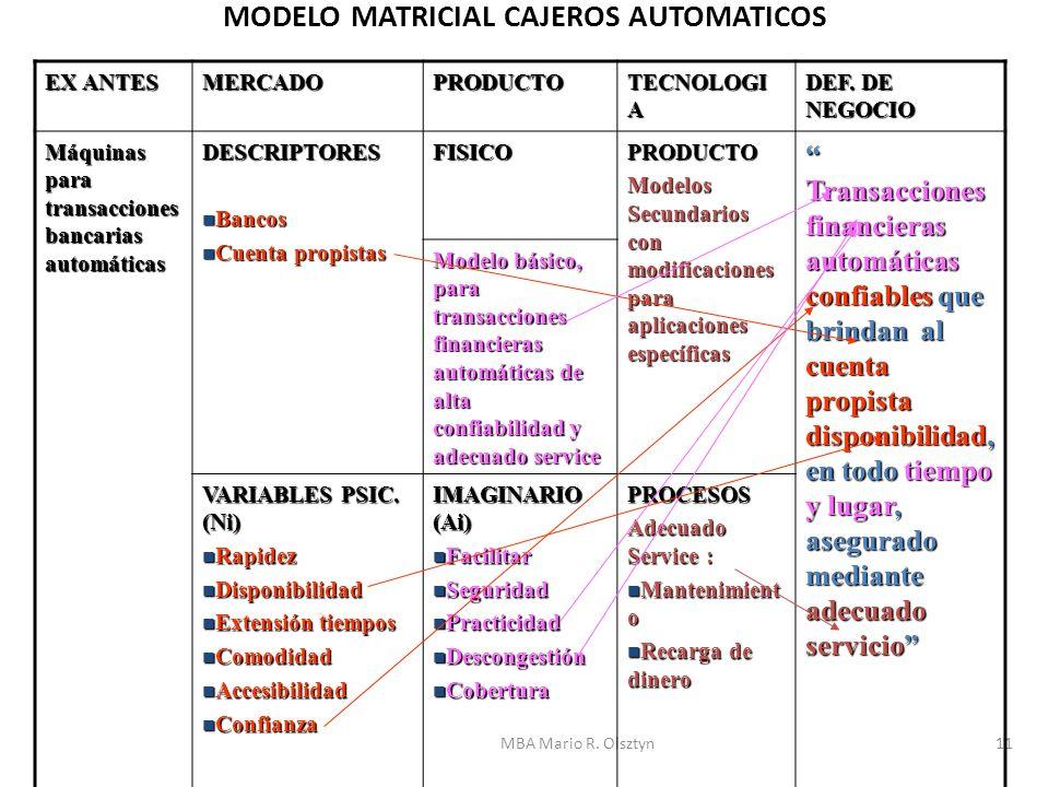 MBA Mario R. Olsztyn11 MODELO MATRICIAL CAJEROS AUTOMATICOS EX ANTES MERCADOPRODUCTO TECNOLOGI A DEF. DE NEGOCIO Máquinas para transacciones bancarias