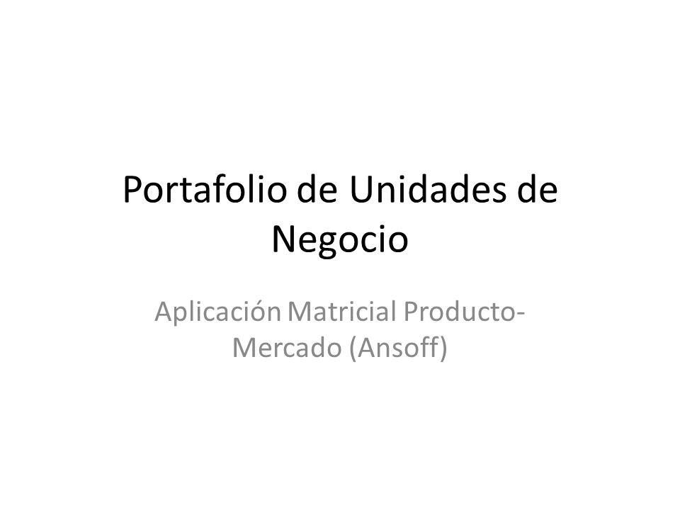 Portafolio de Unidades de Negocio Aplicación Matricial Producto- Mercado (Ansoff)