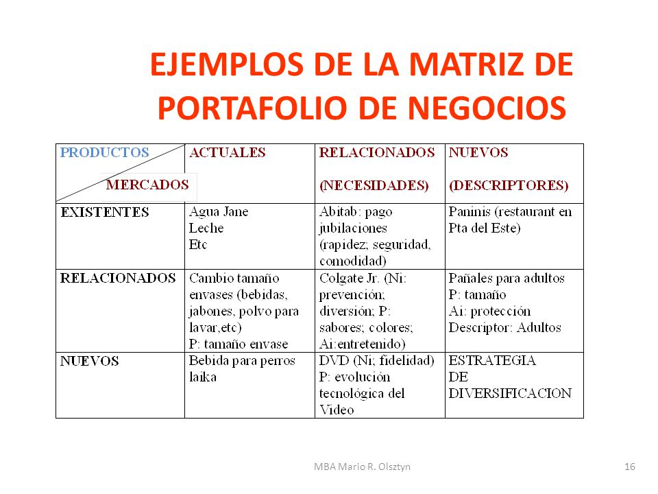 MBA Mario R. Olsztyn16 EJEMPLOS DE LA MATRIZ DE PORTAFOLIO DE NEGOCIOS