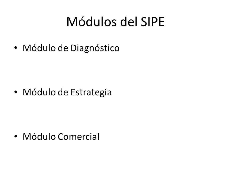 Módulos del SIPE Módulo de Diagnóstico Módulo de Estrategia Módulo Comercial