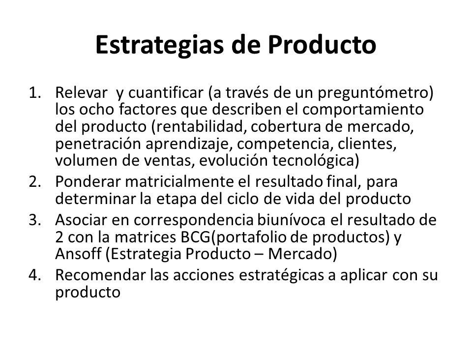 Estrategias de Producto 1.Relevar y cuantificar (a través de un preguntómetro) los ocho factores que describen el comportamiento del producto (rentabi