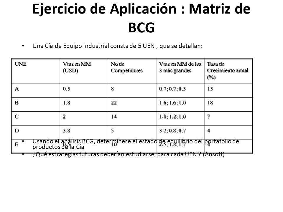 Ejercicio de Aplicación : Matriz de BCG Una Cía de Equipo Industrial consta de 5 UEN, que se detallan: Usando el análisis BCG, determínese el estado d