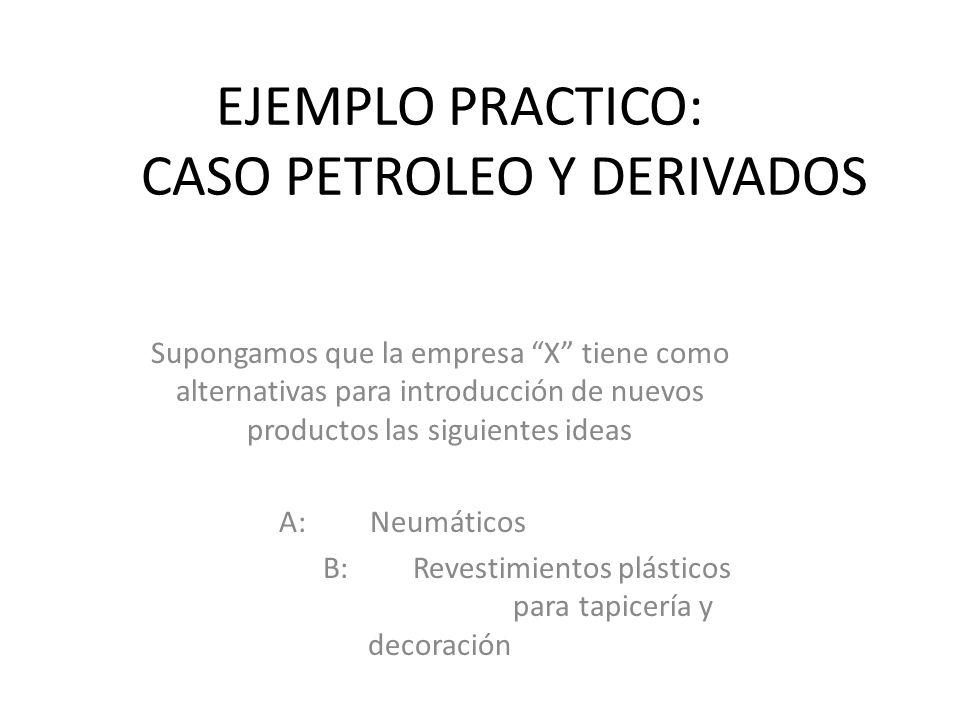 EJEMPLO PRACTICO: CASO PETROLEO Y DERIVADOS Supongamos que la empresa X tiene como alternativas para introducción de nuevos productos las siguientes i