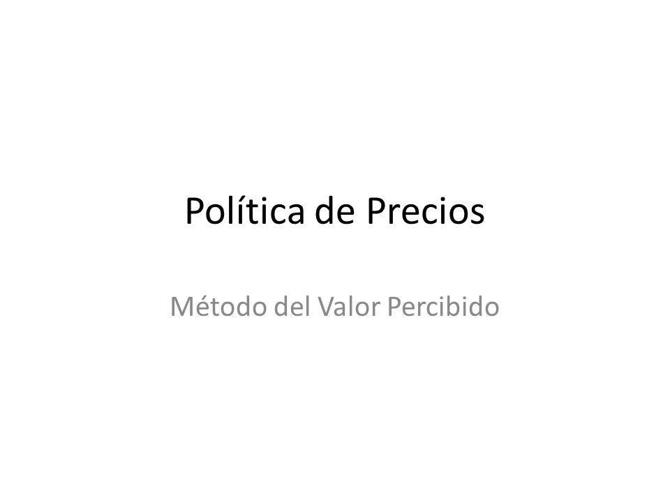 Política de Precios Método del Valor Percibido