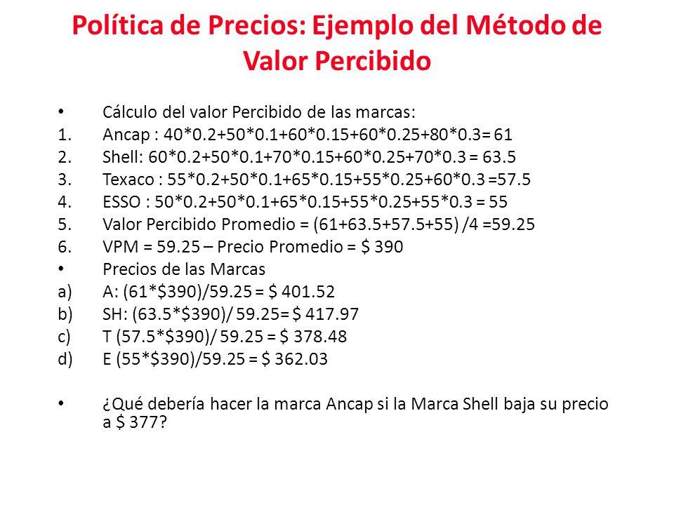 Política de Precios: Ejemplo del Método de Valor Percibido Cálculo del valor Percibido de las marcas: 1.Ancap : 40*0.2+50*0.1+60*0.15+60*0.25+80*0.3=