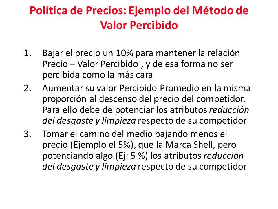 Política de Precios: Ejemplo del Método de Valor Percibido 1.Bajar el precio un 10% para mantener la relación Precio – Valor Percibido, y de esa forma