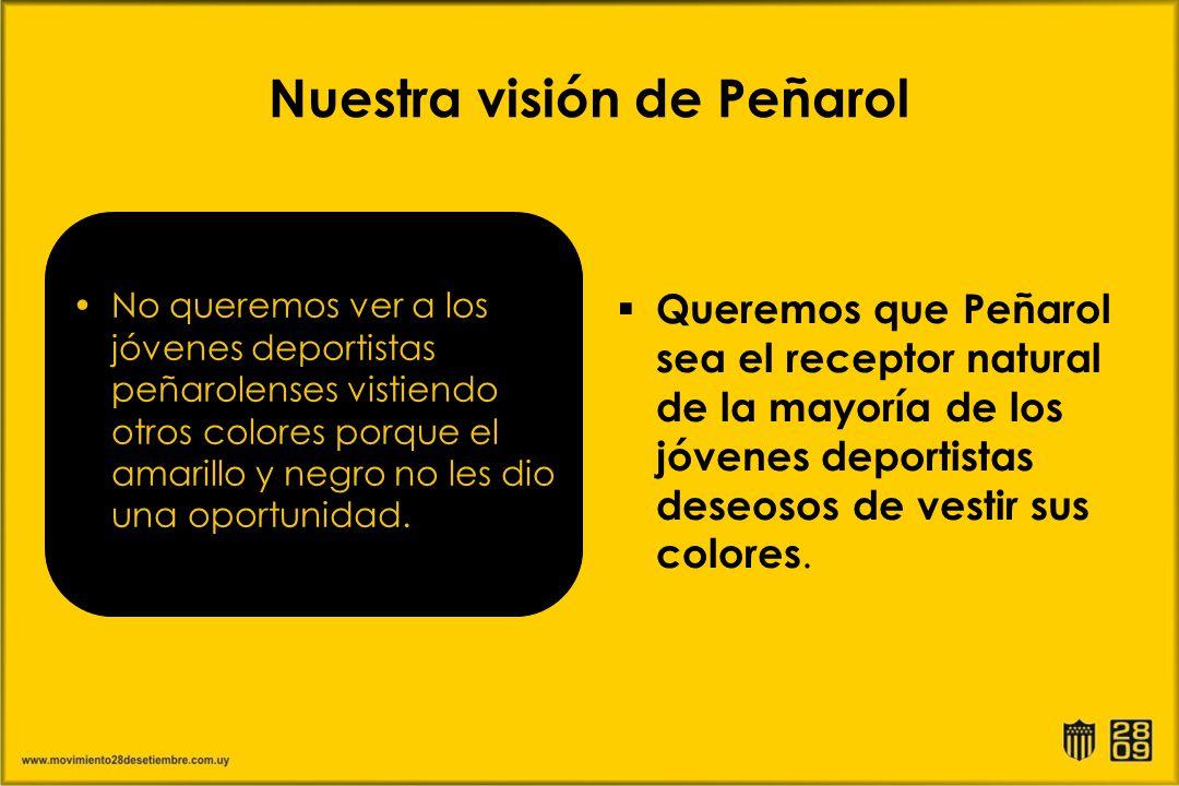 Nuestra visión de Peñarol No queremos ver a los jóvenes deportistas peñarolenses vistiendo otros colores porque el amarillo y negro no les dio una opo