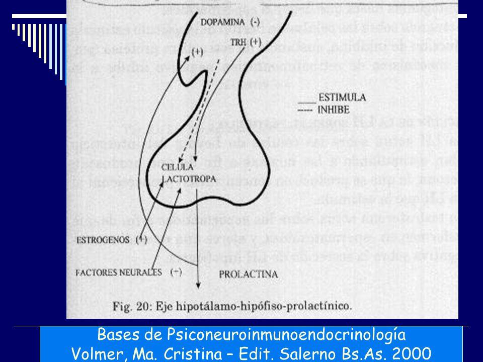 Bases de Psiconeuroinmunoendocrinología Volmer, Ma. Cristina – Edit. Salerno Bs.As. 2000