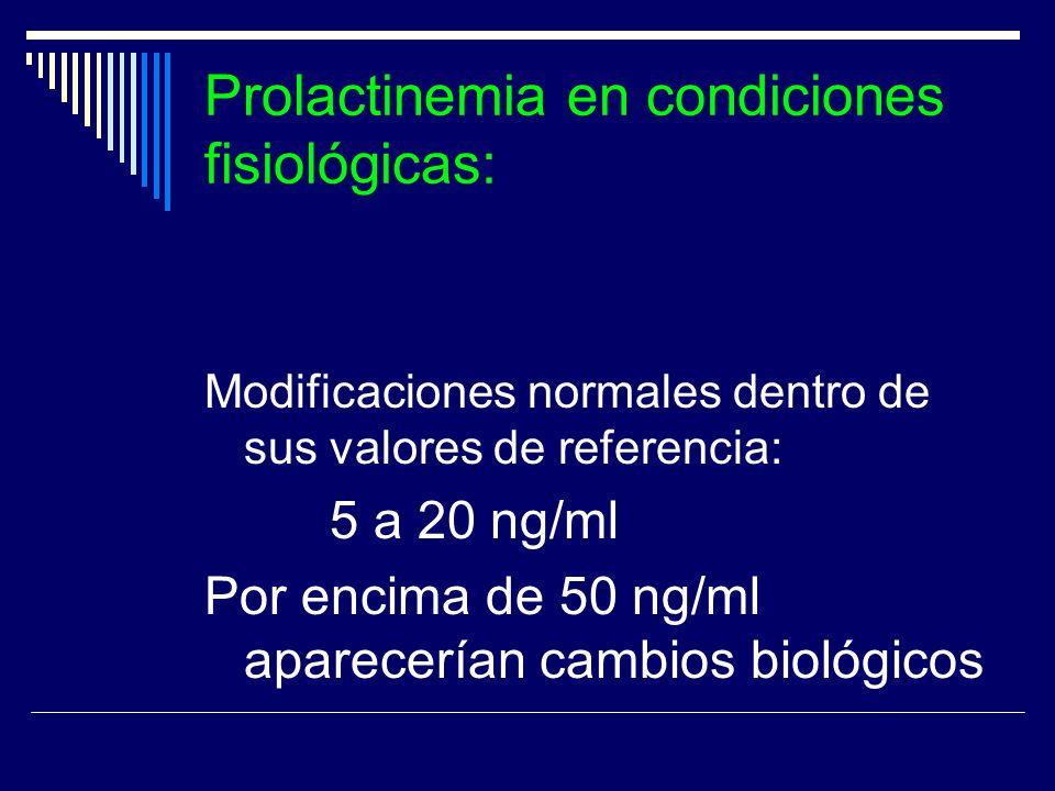 Prolactinemia en condiciones fisiológicas: Modificaciones normales dentro de sus valores de referencia: 5 a 20 ng/ml Por encima de 50 ng/ml aparecería