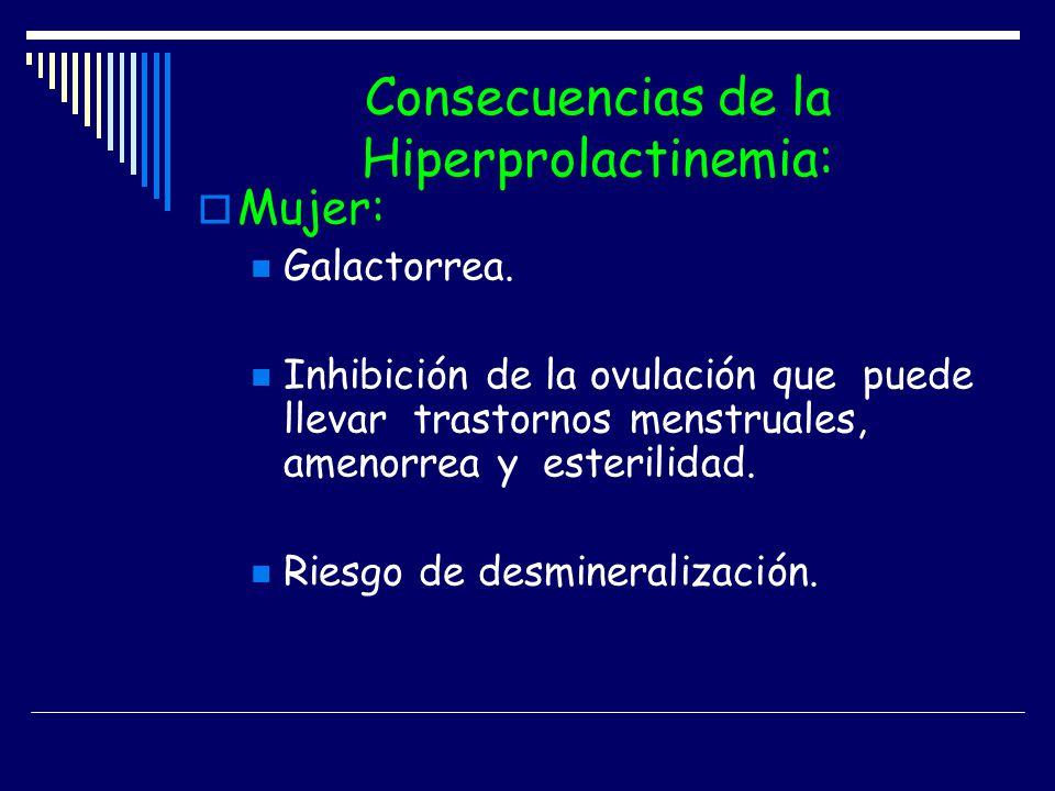 Consecuencias de la Hiperprolactinemia: Mujer: Galactorrea. Inhibición de la ovulación que puede llevar trastornos menstruales, amenorrea y esterilida