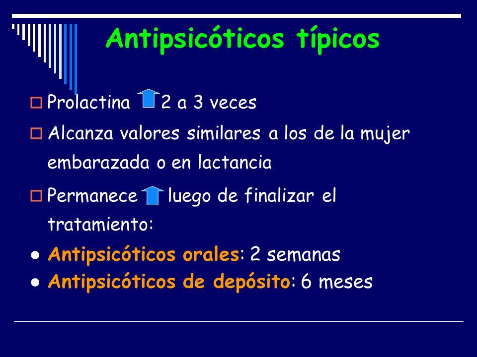 Prolactina 2 a 3 veces Alcanza valores similares a los de la mujer embarazada o en lactancia Permanece luego de finalizar el tratamiento: Antipsicótic