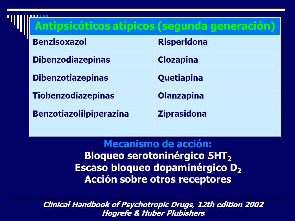 Antipsicóticos atípicos (segunda generación) BenzisoxazolRisperidona DibenzodiazepinasClozapina DibenzotiazepinasQuetiapina TiobenzodiazepinasOlanzapi
