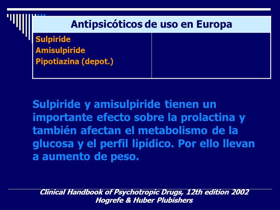 Antipsicóticos de uso en Europa Sulpiride Amisulpiride Pipotiazina (depot.) Clinical Handbook of Psychotropic Drugs, 12th edition 2002 Hogrefe & Huber