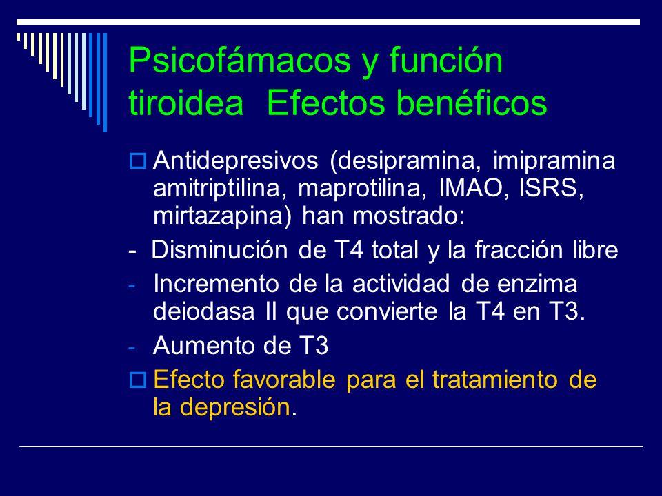 Psicofámacos y función tiroidea Efectos benéficos Antidepresivos (desipramina, imipramina amitriptilina, maprotilina, IMAO, ISRS, mirtazapina) han mos