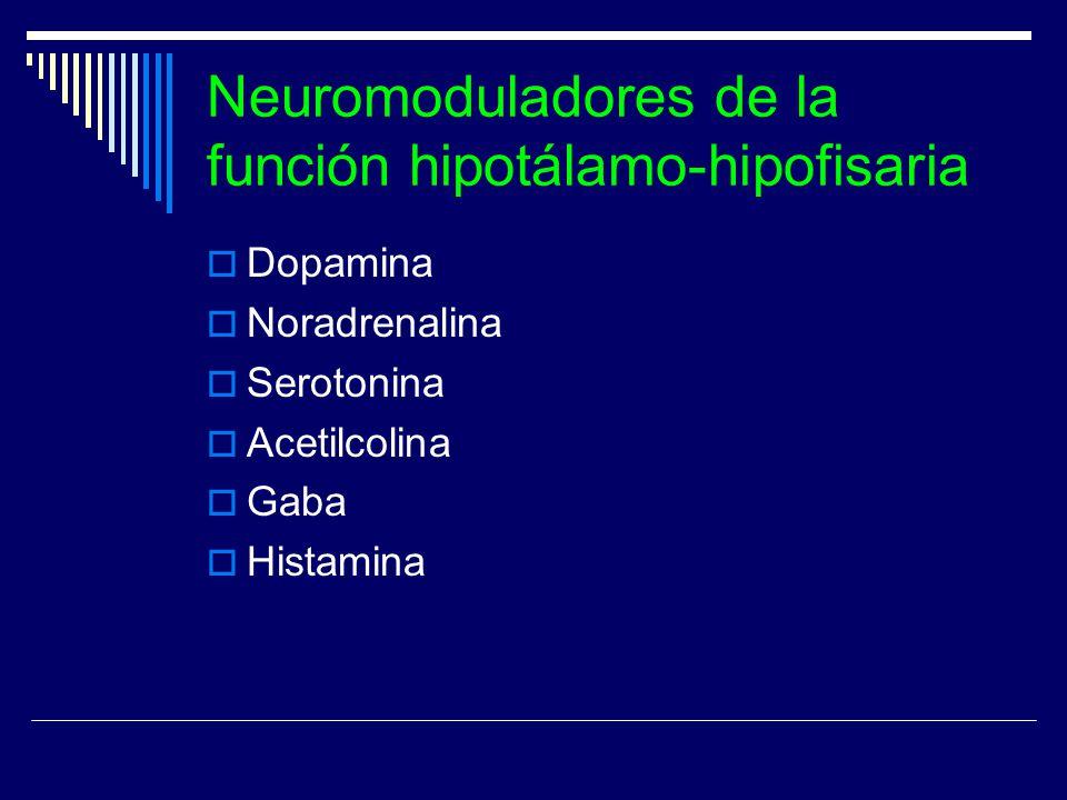 Neuromoduladores de la función hipotálamo-hipofisaria Dopamina Noradrenalina Serotonina Acetilcolina Gaba Histamina